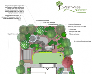 West Winds Nursery Landscaping Plan
