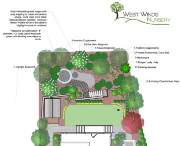 West Winds Nursery Landscaping Plan